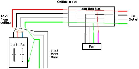 House Fan Wiring by Switch Wiring Diagram House Wiring Diagram