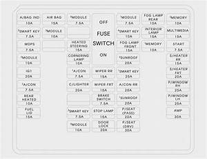 Hyundai Santa Fe  2017   U2013 Fuse Box Diagram