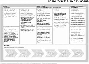 one page usability test plan dashboard gets buy in faster With usability test plan template