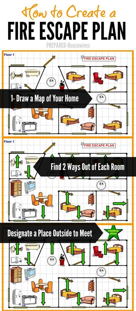 Theme Template Room B 2nd Floor by 25 Best Ideas About Fire Safety On Pinterest Safety