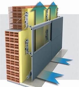 Isolamento termico delle pareti: tipologie vantaggi e