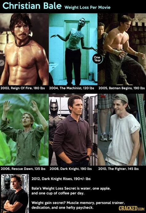 Cracked Actors Actresses Christian Bale Marvel