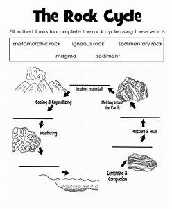 The Rock Cycle Diagram Worksheet Label