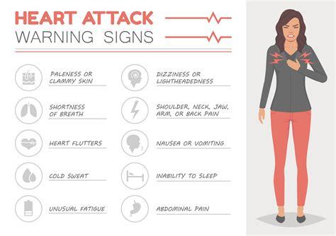 watertree health card  approach  womens heart health