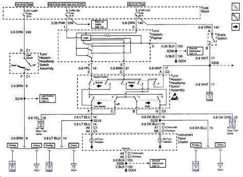 Chevy Cavalier Exhaust System Downloaddescargar