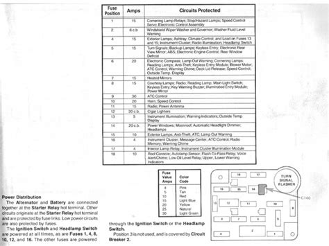1991 Lincoln 7 Wiring Diagram by The Lincoln Vii Club View Topic Fuse Panel