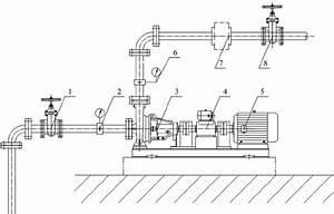 schematic diagram of centrifugal pump performance test With vacuum pump schematic diagram additionally vacuum pump wiring diagram
