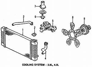 Gmc S15 Jimmy Radiator  Series  Trans  Cooling