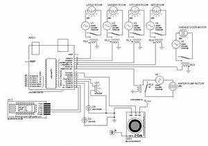 Pdf  Bluetooth Based Home Automation System Using Android