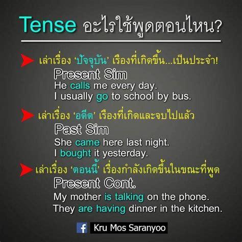 สรุปความรู้ภาษาอังกฤษ   ภาษา, การเรียนรู้