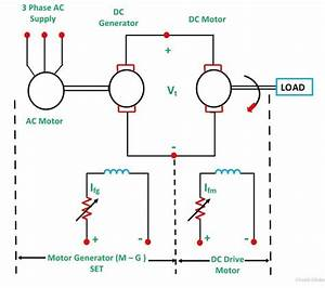 Why Can U0026 39 T We Convert Ac To Dc By Connecting An Ac Motor To