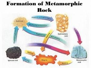 5 4 Metamorphic Rock