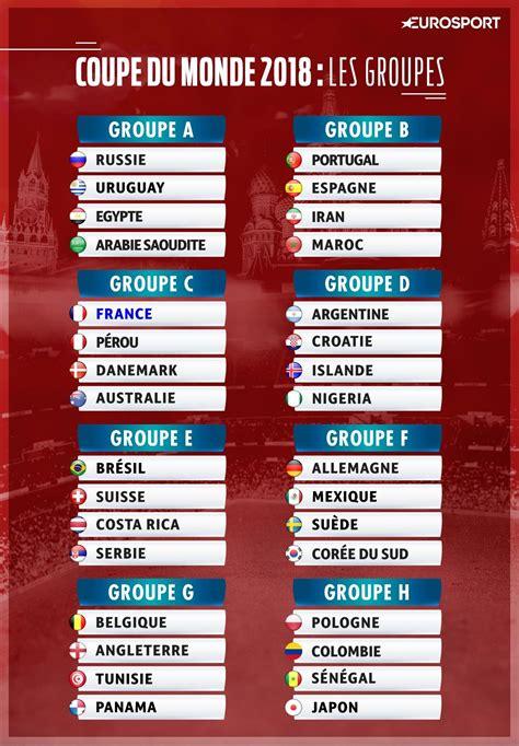 coupe du monde 2018 le tirage au sort complet de la phase de groupes coupe du monde 2018