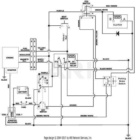 Gravely Kohler Parts Diagram For
