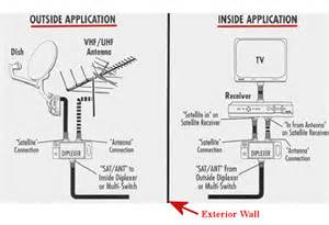 hopper 3 wiring hopper image wiring diagram similiar dish network 1000 wiring diagram keywords on hopper 3 wiring