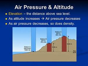 Earth Science Chapter 7 Atmosphere. - ppt video online ...