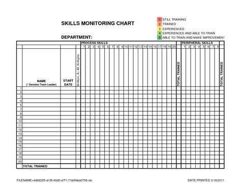 skill gap analysis template google search templates