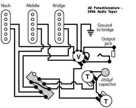 Wiring Diagram Squier Duo Sonic by Fender Strat Schematics Wiring And Schematics