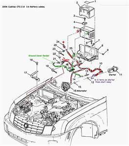 2010 buick lucerne fuse box buick auto wiring diagram With 2006 buick lacrosse as well 2006 mazda tribute engine diagram together