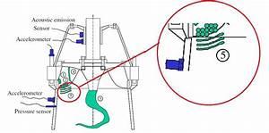 13 Von Karman Vortex Occurring Location In Francis Turbine