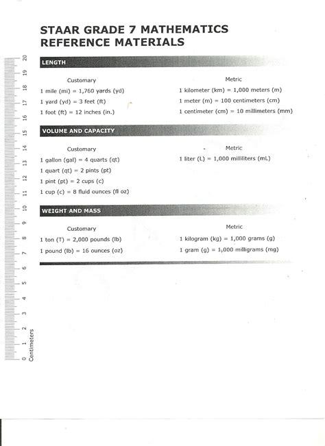 grade staar math chart car interior design