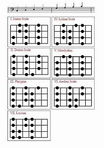 Bass Guitar Place  Bass Guitar Scales  Major And Minor Scale