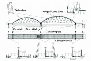 Layout Of The Bridge Structure