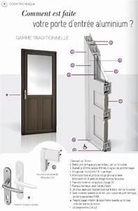Porte Entrée Aluminium Rénovation : porte d 39 entr e en aluminium pour l 39 am lioration de l 39 habitat ~ Premium-room.com Idées de Décoration
