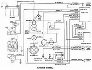 1984 Chevy 350 Small Block Ignition Wiring Diagrams : installation and break in guide how to build chevy small ~ A.2002-acura-tl-radio.info Haus und Dekorationen