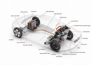 Car Drivetrain Diagram