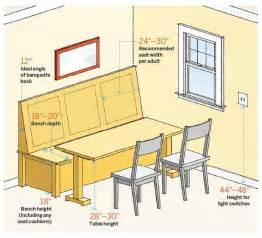 Table Banquette Size by Proper Banquette Seating Proportions Home Decor Tips