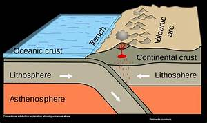 The Mathisen Corollary  Pacific Volcanoes And The Problems