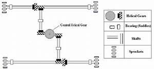 Schematic Diagram Of Clamp Mechanism Arrangement
