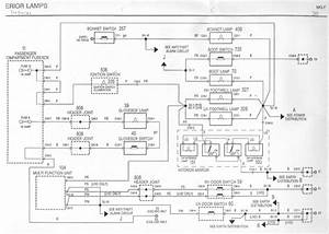Renault Scenic Wiring Diagram Under Passenger