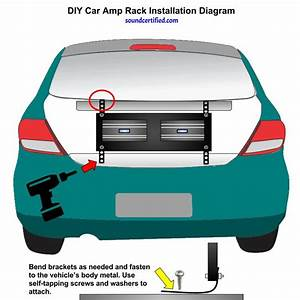 The Diy Car Amp Rack Guide  U2013 How To Build Your Own Car Amp