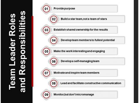 team leader roles  responsibilities powerpoint