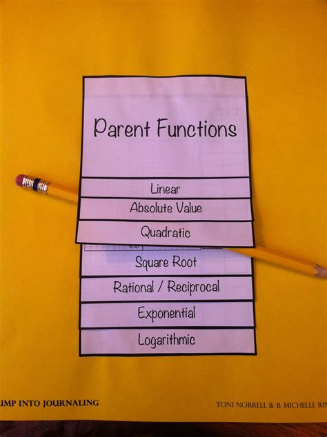 Parent Functions, With Graphs And Tables Under Each Tab  Algebra! Pinterest