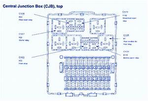 Ford Focus Zxw 2003 Central Junction Top Fuse Box  Block Circuit Breaker Diagram  U00bb Carfusebox