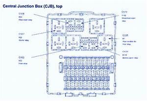 Ford Focus Zxw 2003 Central Junction Top Fuse Box  Block Circuit Breaker Diagram