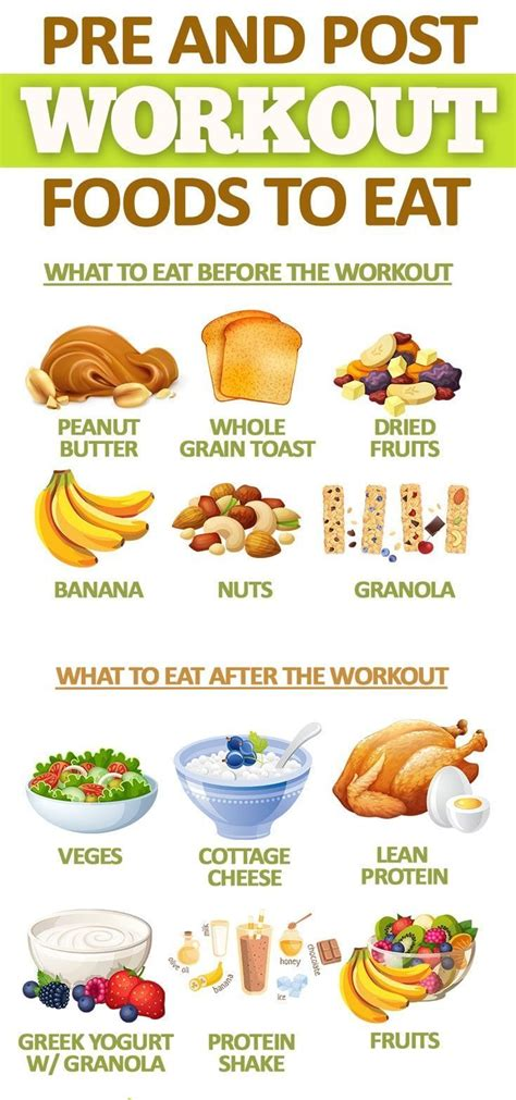 Top 10 Best Post-Workout Foods for Fast Recovery - LoveMyDL