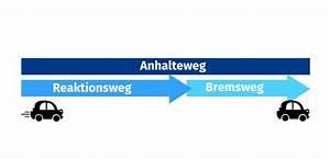 Reaktionszeit Berechnen : anhalteweg formel mein autolexikon ~ Themetempest.com Abrechnung