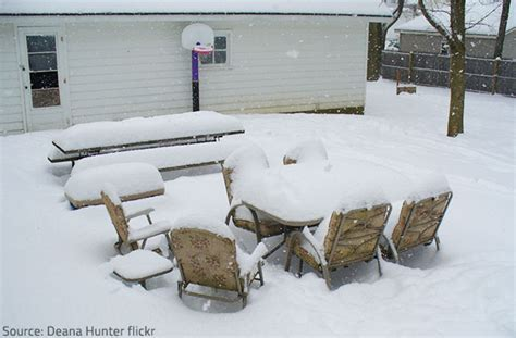 tips to protect your indoor and outdoor furniture from the