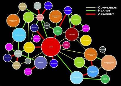 Bubble Diagram Matrix Wu Sp2013 Pm Posted