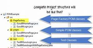 Page Object Model  Pom   U0026 Page Factory  Selenium Webdriver