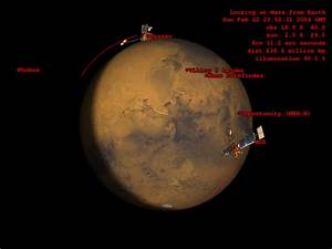 Mars seen from Earth