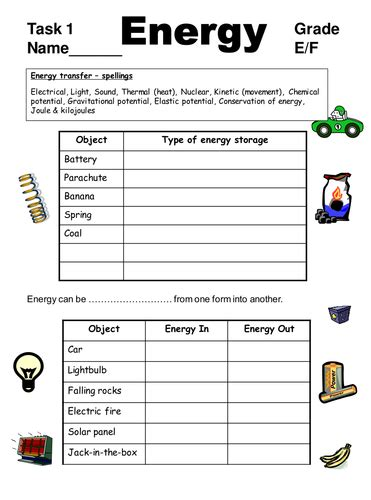 energy transfers sankey diagrams and efficiency energy coal energy energy storage sankey