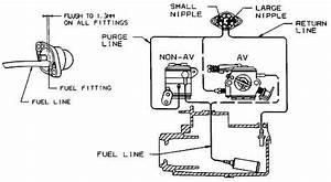 29 Poulan 2150 Chainsaw Parts Diagram