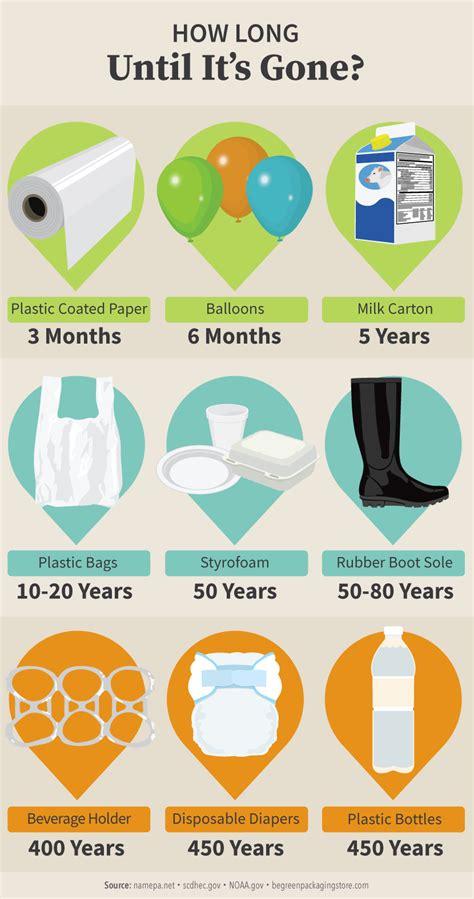 Easy Ways To Reduce Your Plastic Footprint Fixcom
