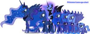 celestia  luna   pony friendship  magic