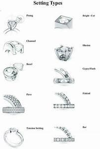 Setti G Technical Pinterest Corsets Bustier